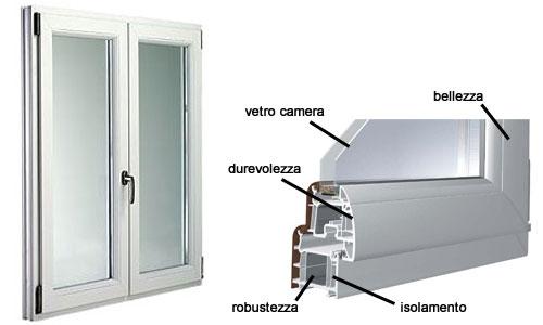 Infissi in alluminio e pvc serramenti chiusure oscuranti for Prezzi serramenti in pvc